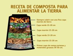 De los biosolidos a la composta agua ambiente - Como hacer compost en casa ...