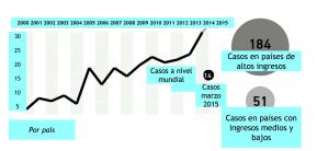 Remunicipalización de Servicios de agua 2000-2014
