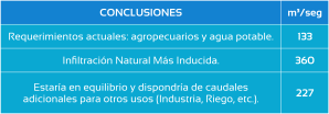 conclusiones-e1