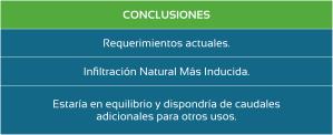 conclusiones-estudio-2
