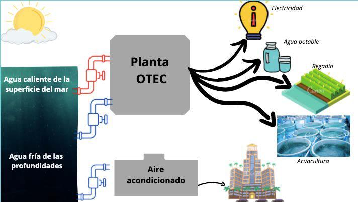 61-energia-gradiente-termico-fig5